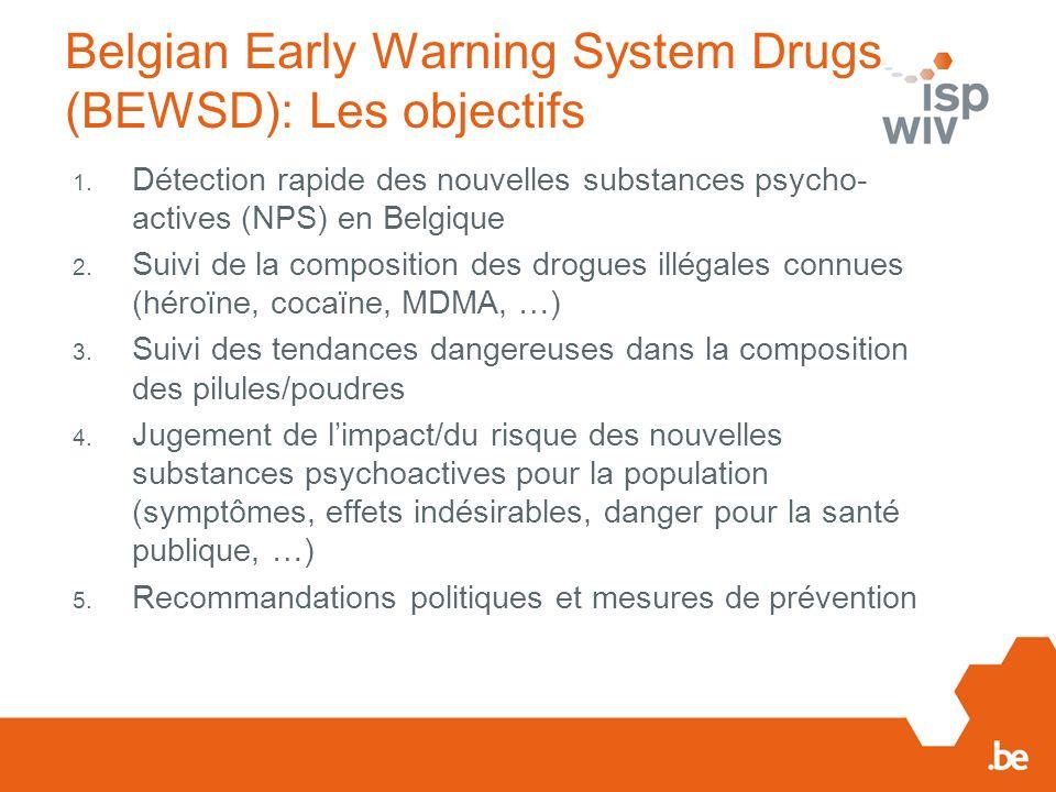 Belgian Early Warning System Drugs (BEWSD): Les objectifs