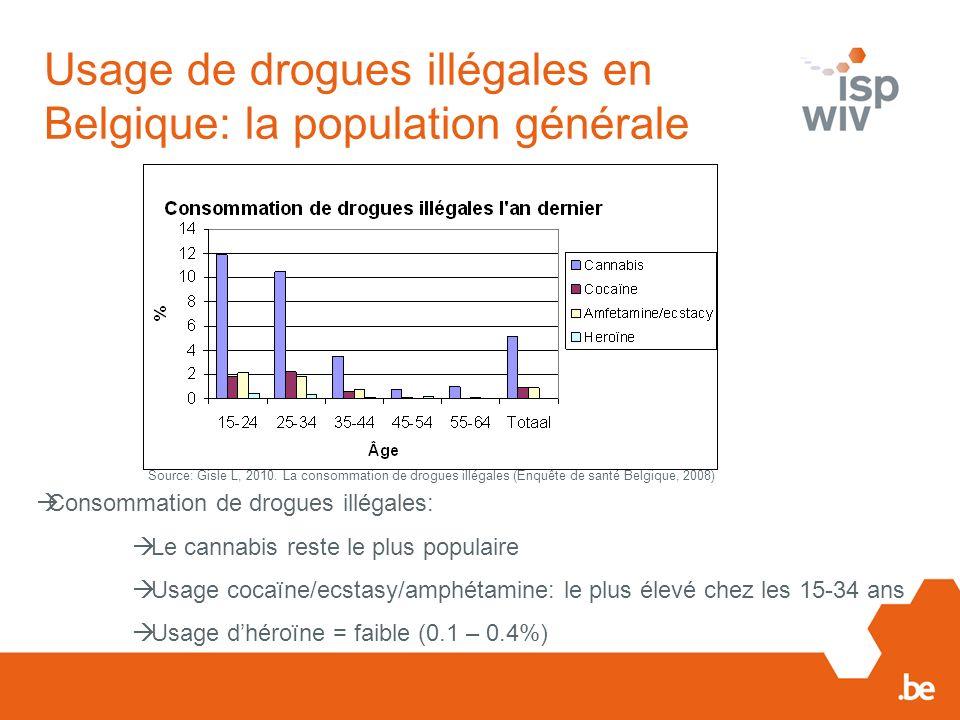 Usage de drogues illégales en Belgique: la population générale