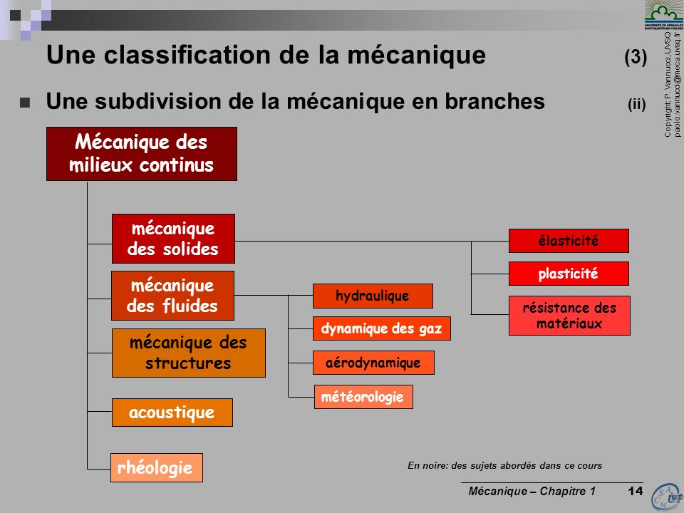 Une classification de la mécanique (3)