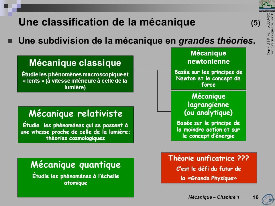 Une classification de la mécanique (5)