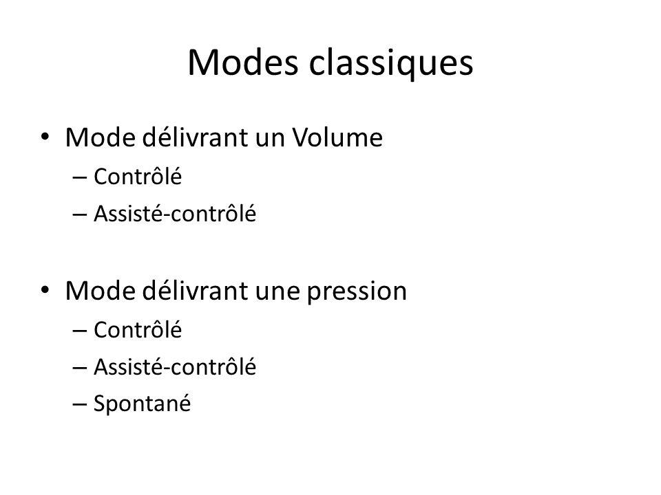 Modes classiques Mode délivrant un Volume Mode délivrant une pression