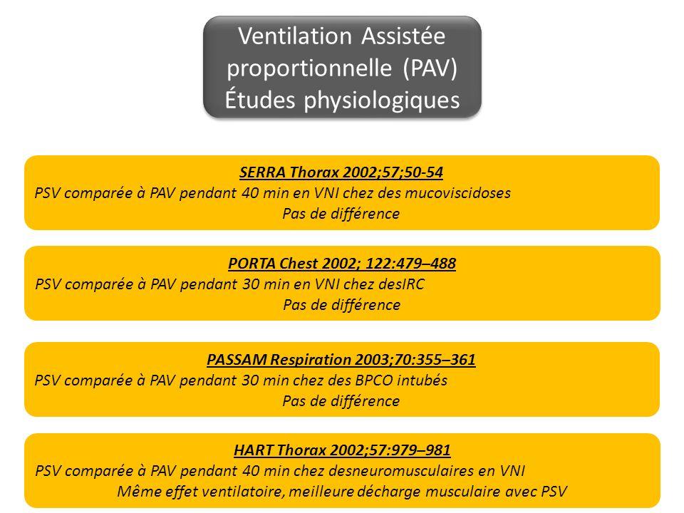 PASSAM Respiration 2003;70:355–361
