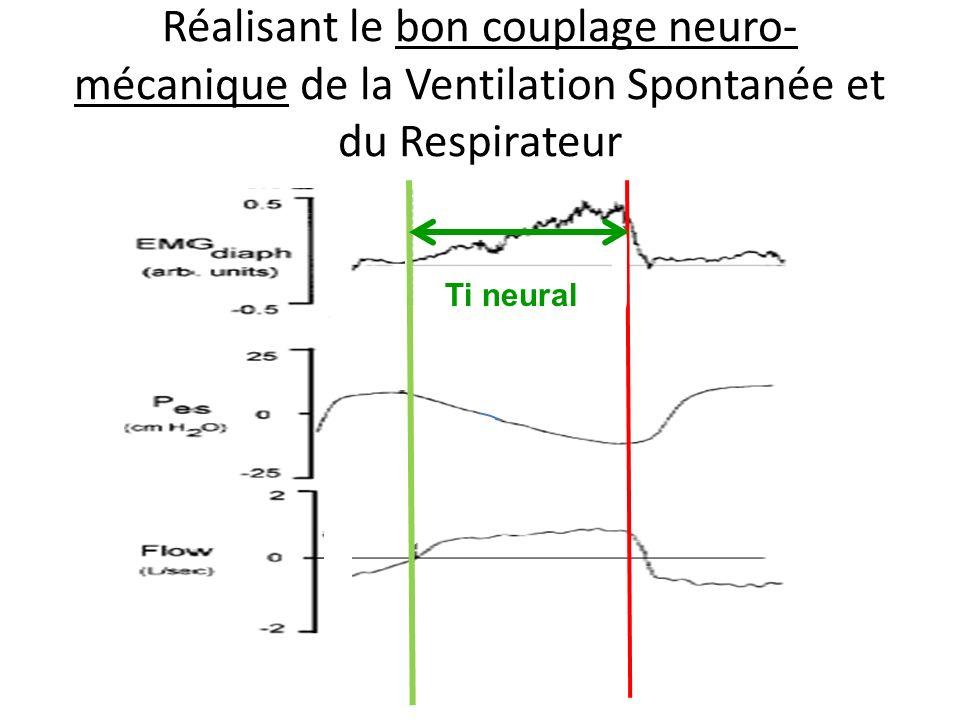 Réalisant le bon couplage neuro-mécanique de la Ventilation Spontanée et du Respirateur