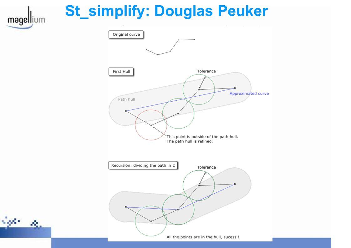 St_simplify: Douglas Peuker