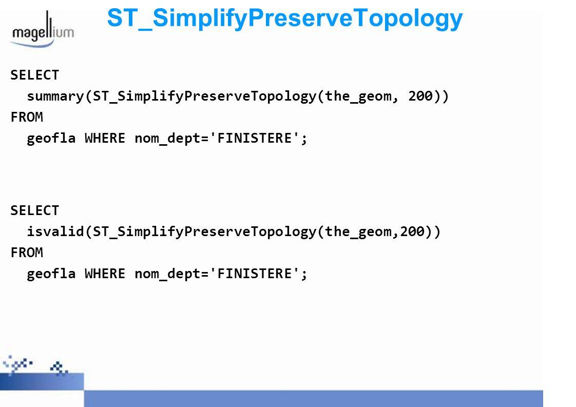 ST_SimplifyPreserveTopology