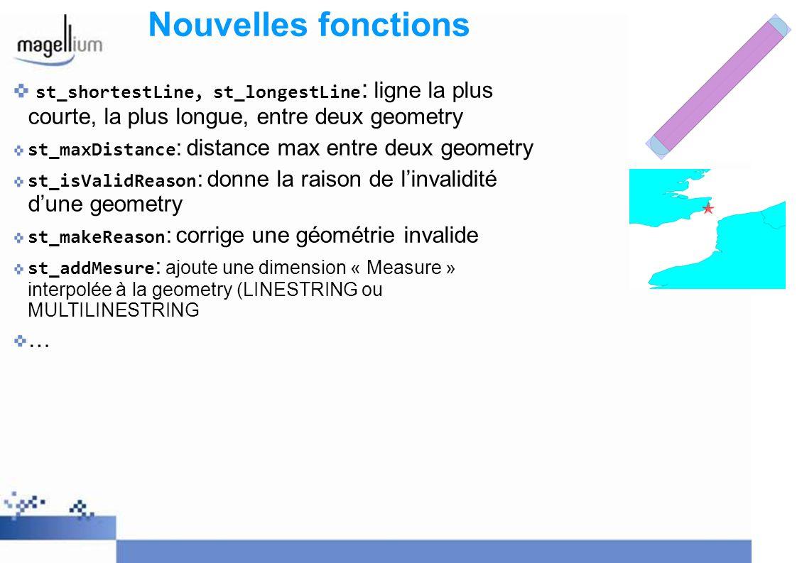 Nouvelles fonctions st_shortestLine, st_longestLine: ligne la plus courte, la plus longue, entre deux geometry.