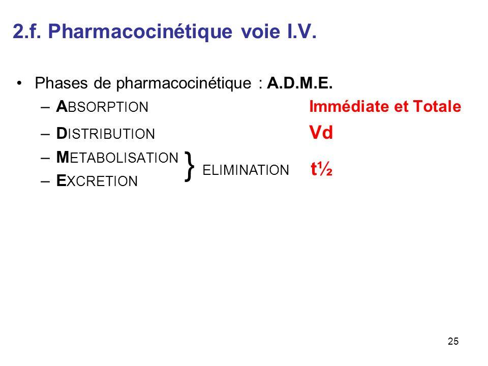 2.f. Pharmacocinétique voie I.V.