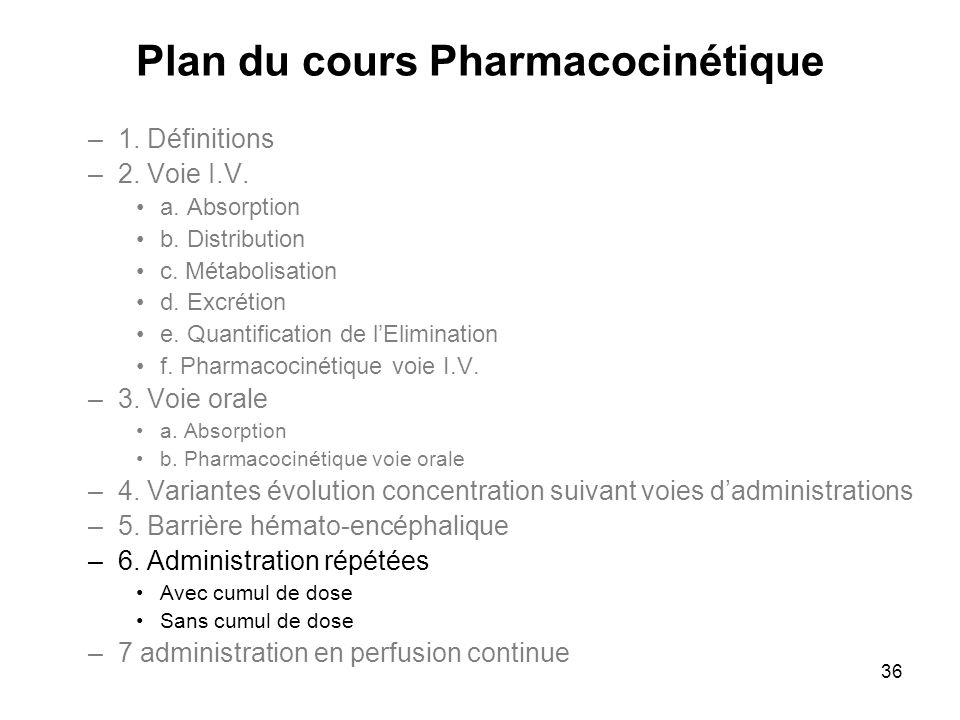 Plan du cours Pharmacocinétique