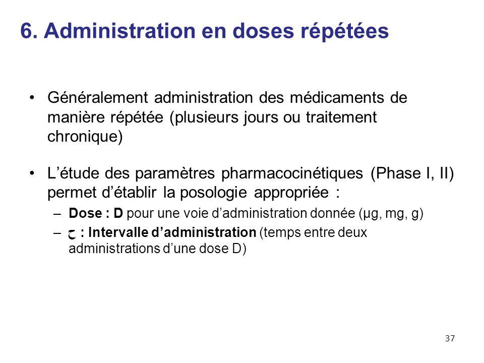 6. Administration en doses répétées