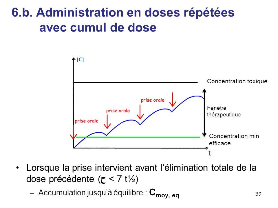 6.b. Administration en doses répétées avec cumul de dose