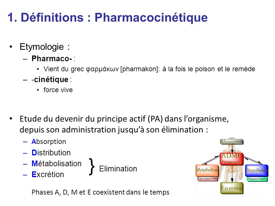 1. Définitions : Pharmacocinétique