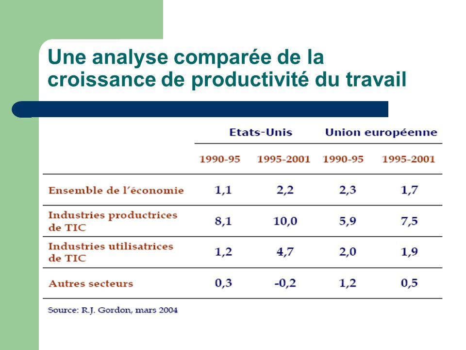 Une analyse comparée de la croissance de productivité du travail