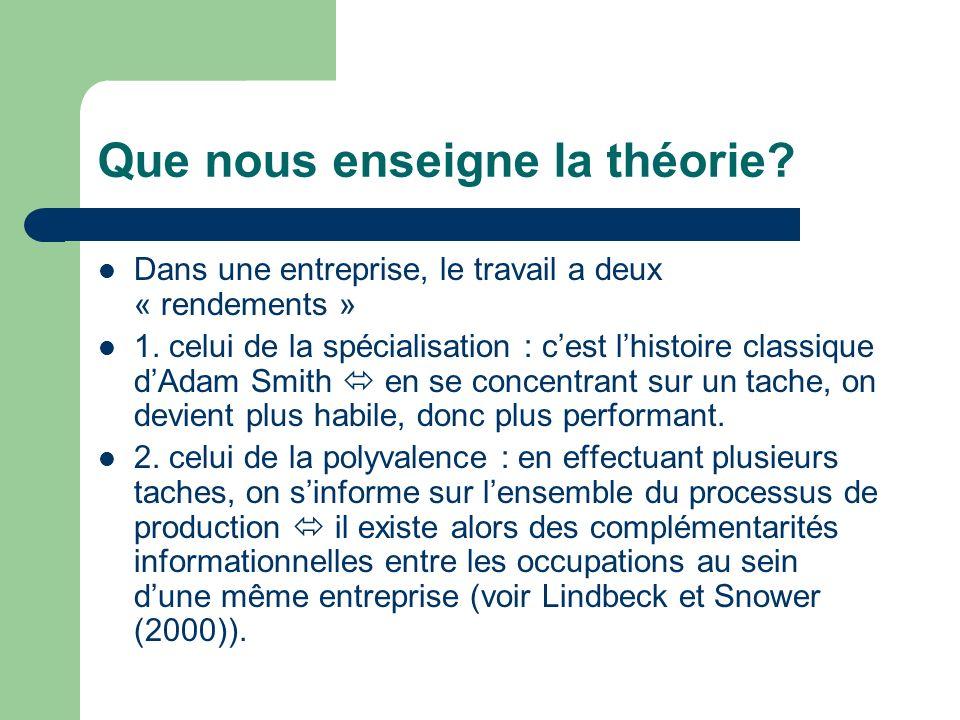 Que nous enseigne la théorie