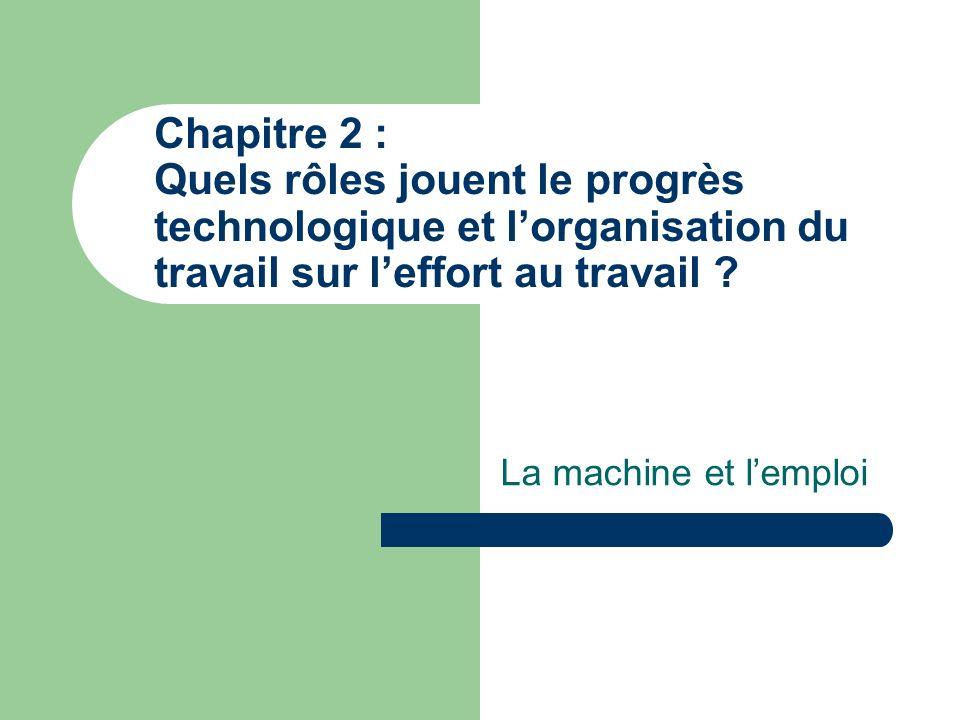 Chapitre 2 : Quels rôles jouent le progrès technologique et l'organisation du travail sur l'effort au travail