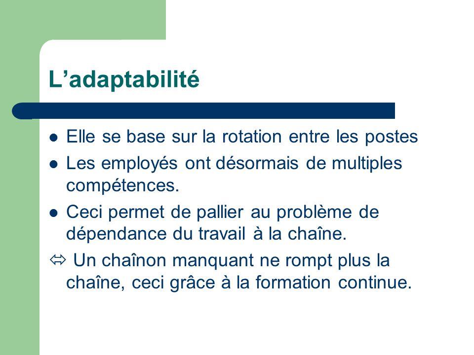 L'adaptabilité Elle se base sur la rotation entre les postes