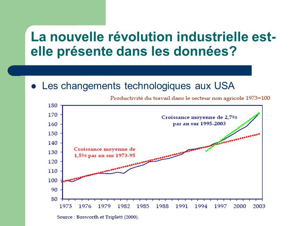 La nouvelle révolution industrielle est-elle présente dans les données