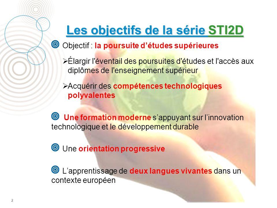 Les objectifs de la série STI2D