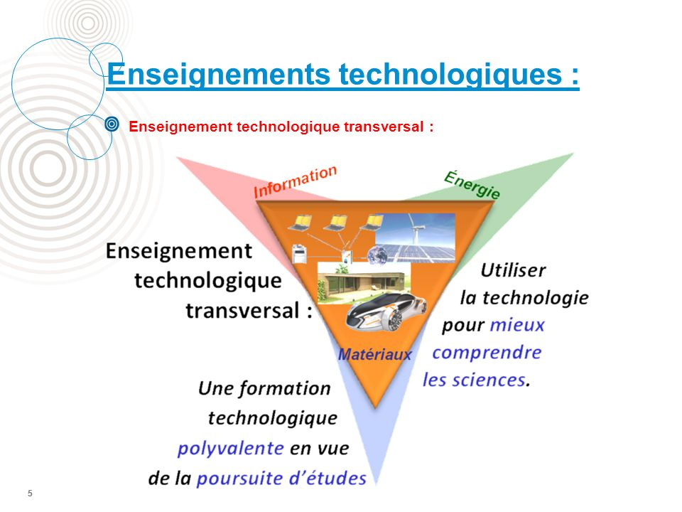 Enseignements technologiques :