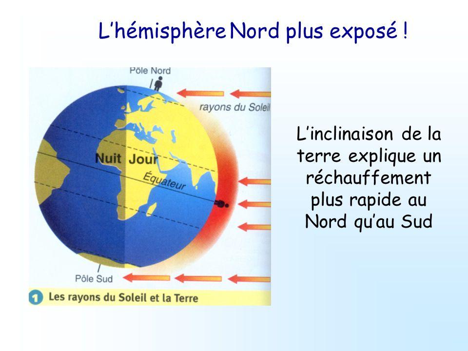 L'hémisphère Nord plus exposé !