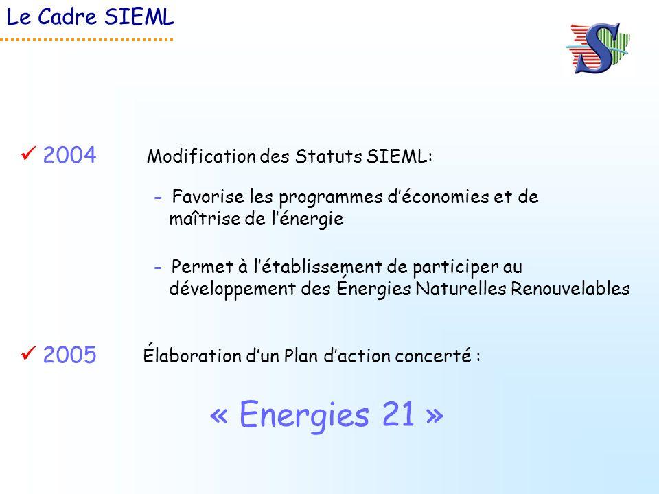 « Energies 21 » Le Cadre SIEML  2004 Modification des Statuts SIEML:
