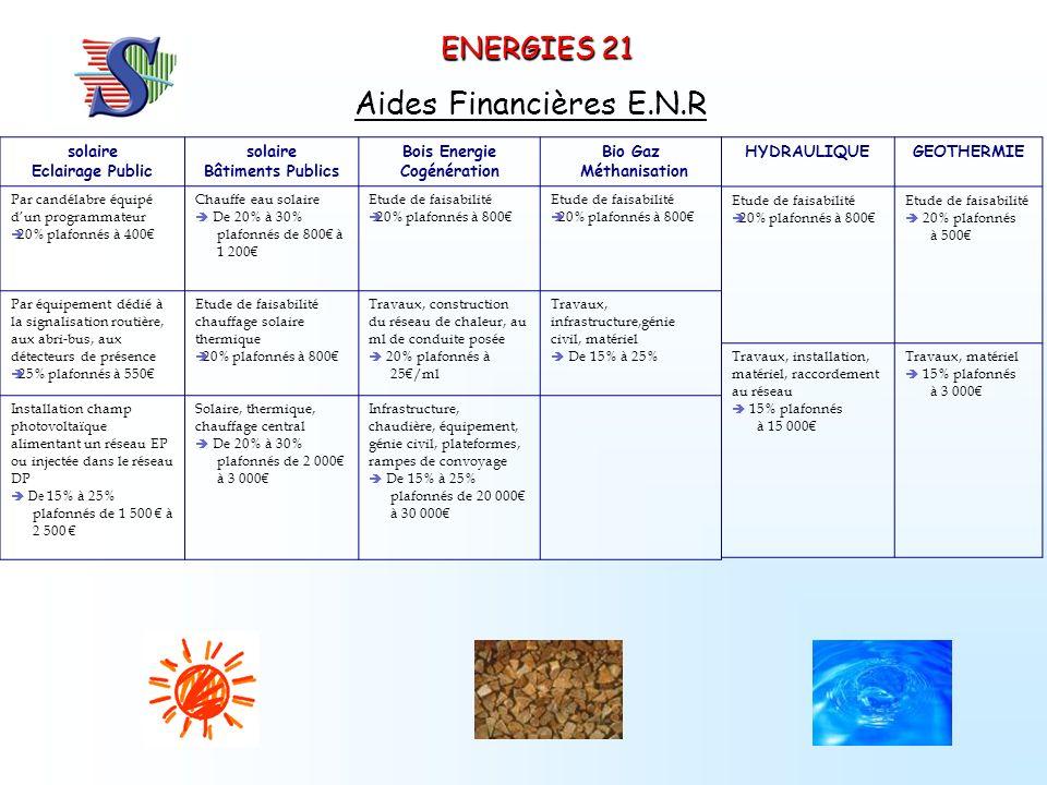 Aides Financières E.N.R ENERGIES 21 solaire Eclairage Public