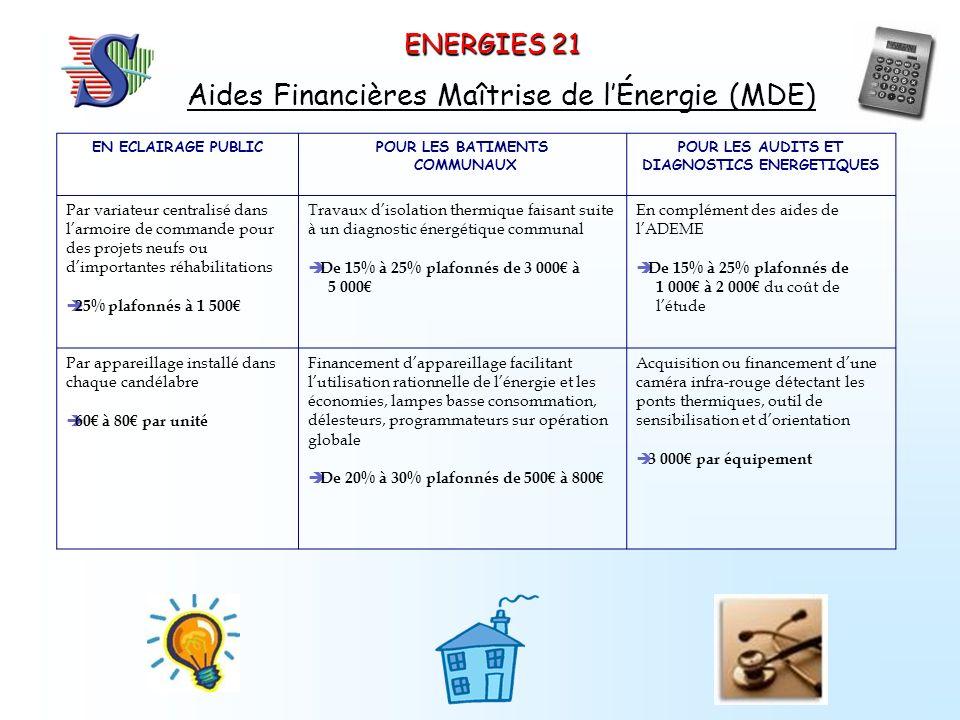 DIAGNOSTICS ENERGETIQUES