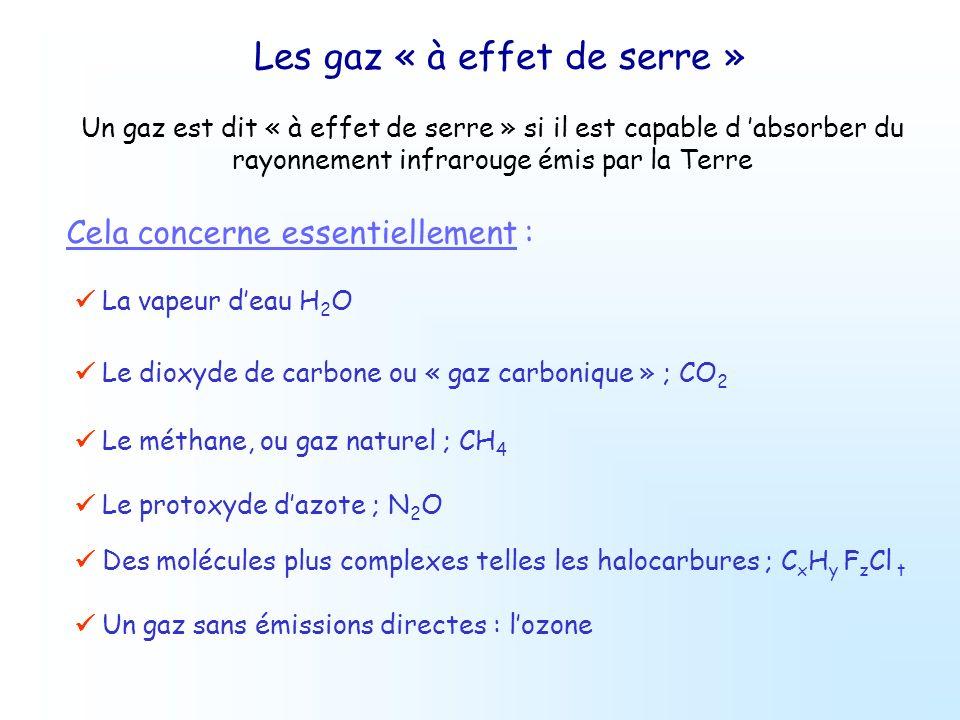 Les gaz « à effet de serre »