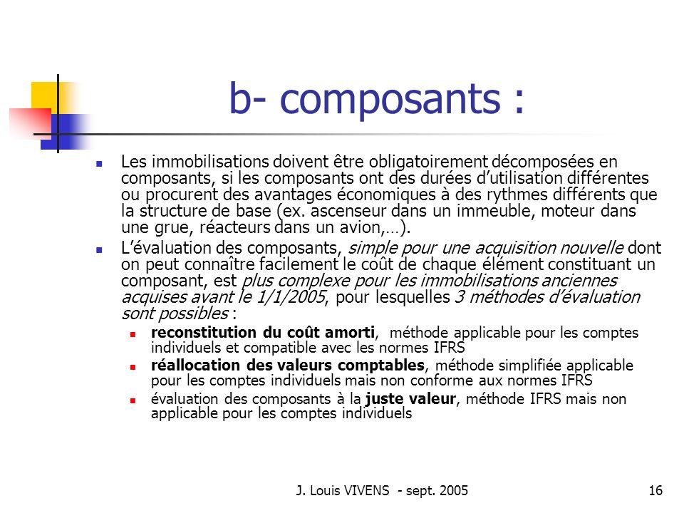 b- composants :