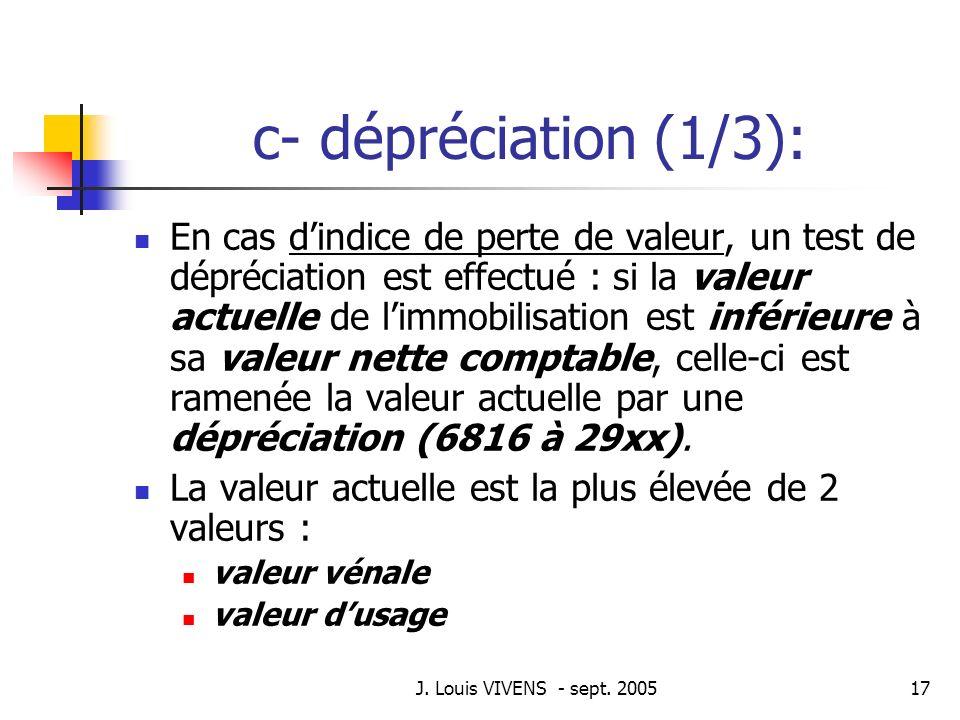 c- dépréciation (1/3):