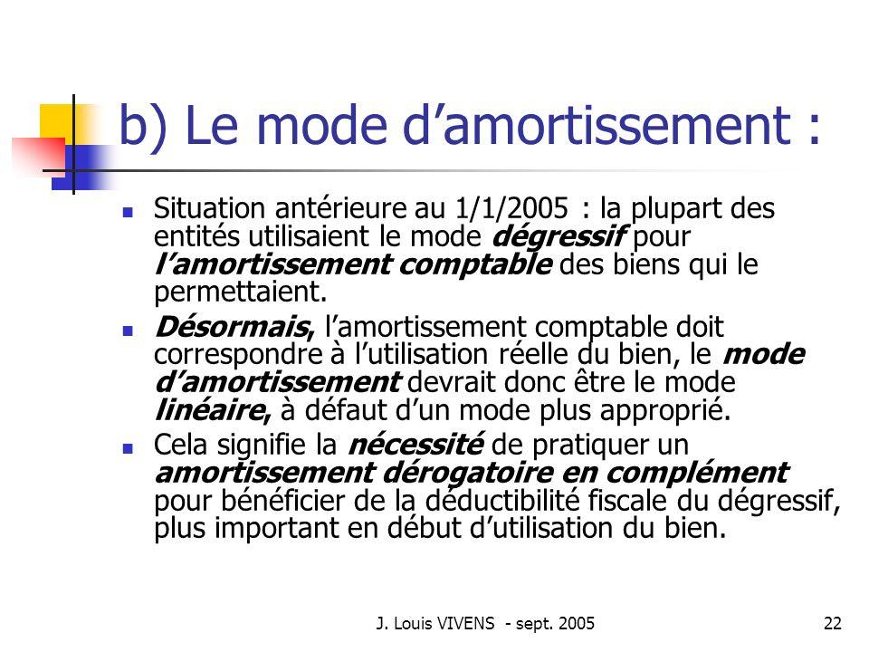 b) Le mode d'amortissement :