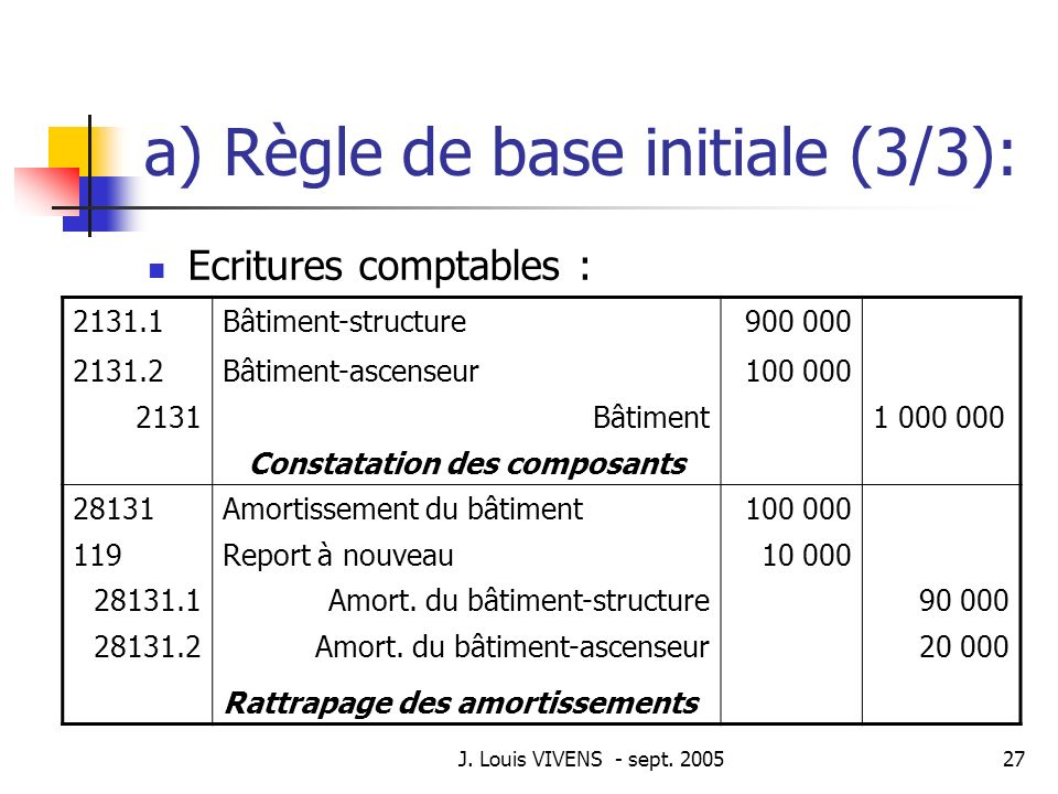 a) Règle de base initiale (3/3):