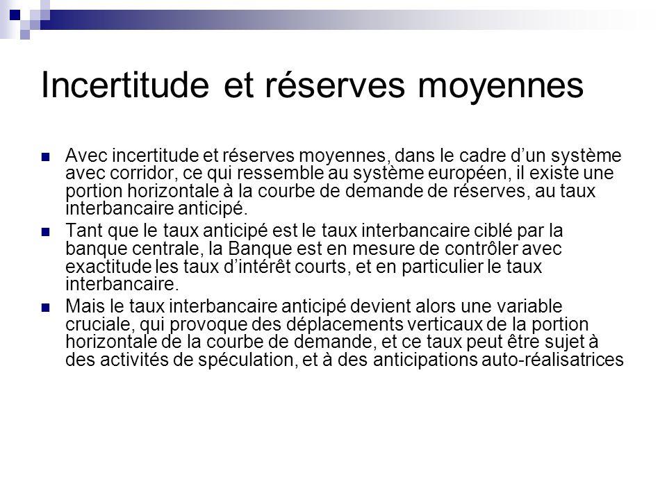 Incertitude et réserves moyennes