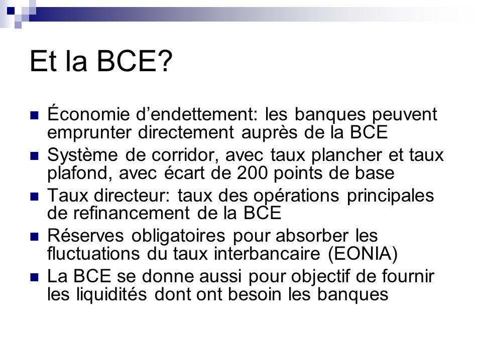 Et la BCE Économie d'endettement: les banques peuvent emprunter directement auprès de la BCE.