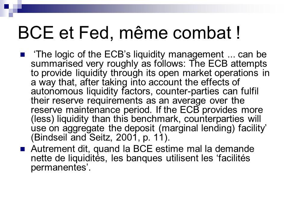 BCE et Fed, même combat !