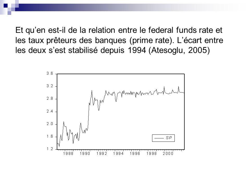 Et qu'en est-il de la relation entre le federal funds rate et les taux prêteurs des banques (prime rate).