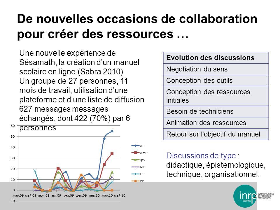 De nouvelles occasions de collaboration pour créer des ressources …
