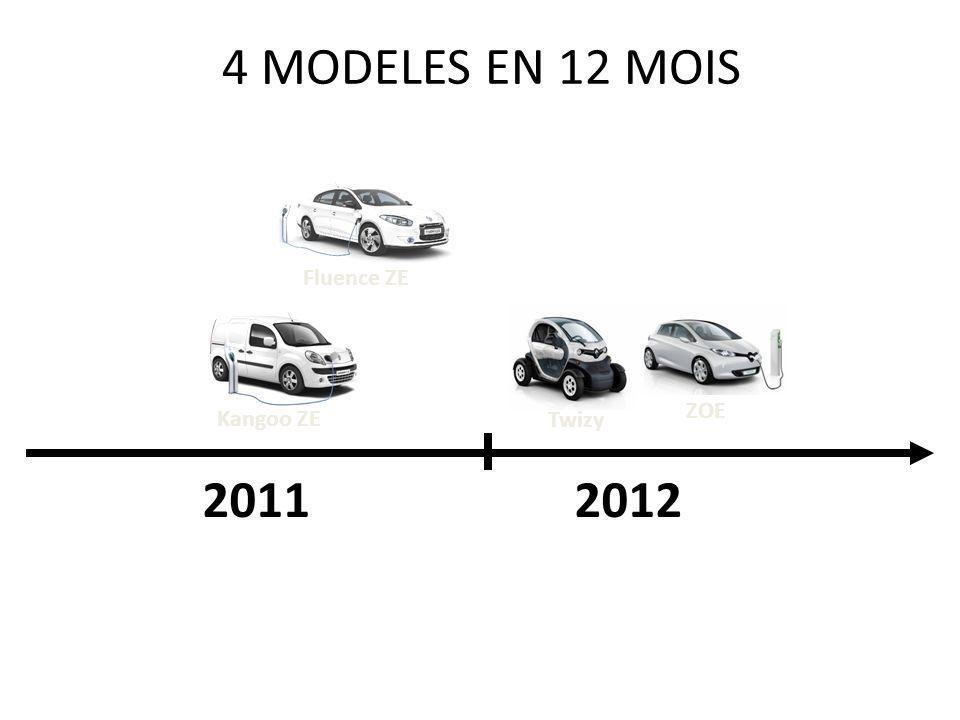 4 MODELES EN 12 MOIS Fluence ZE ZOE Kangoo ZE Twizy 2011 2012