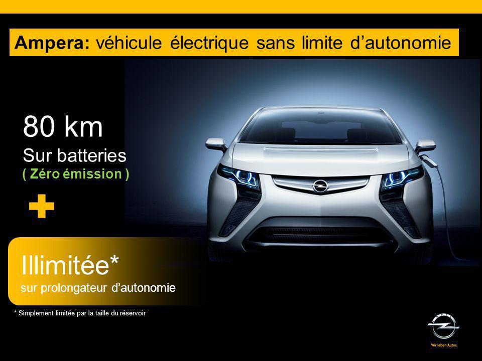 80 km Illimitée* Ampera: véhicule électrique sans limite d'autonomie