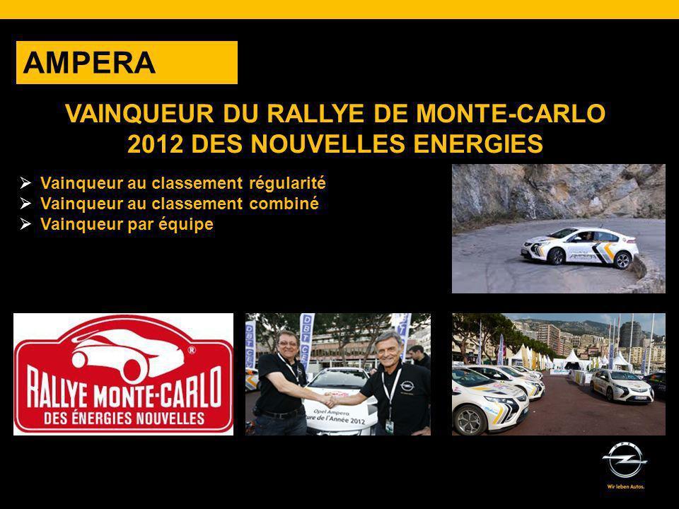 VAINQUEUR DU RALLYE DE MONTE-CARLO 2012 DES NOUVELLES ENERGIES