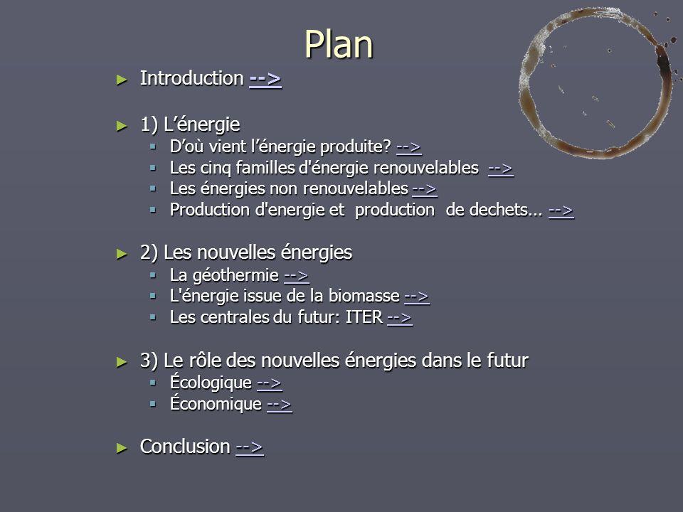 Plan Introduction --> 1) L'énergie 2) Les nouvelles énergies