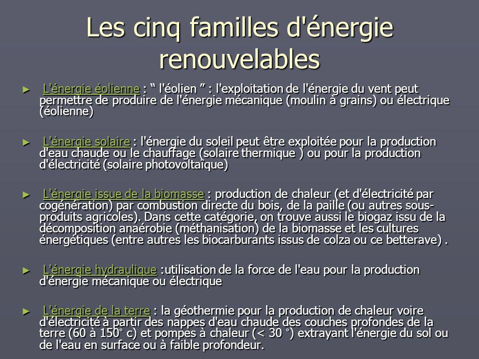 Les cinq familles d énergie renouvelables
