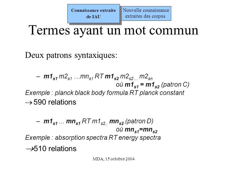 Termes ayant un mot commun