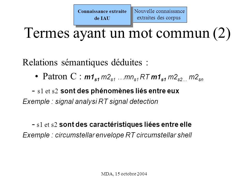 Termes ayant un mot commun (2)