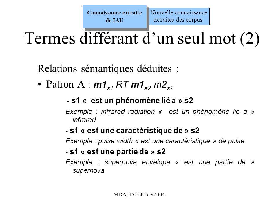 Termes différant d'un seul mot (2)