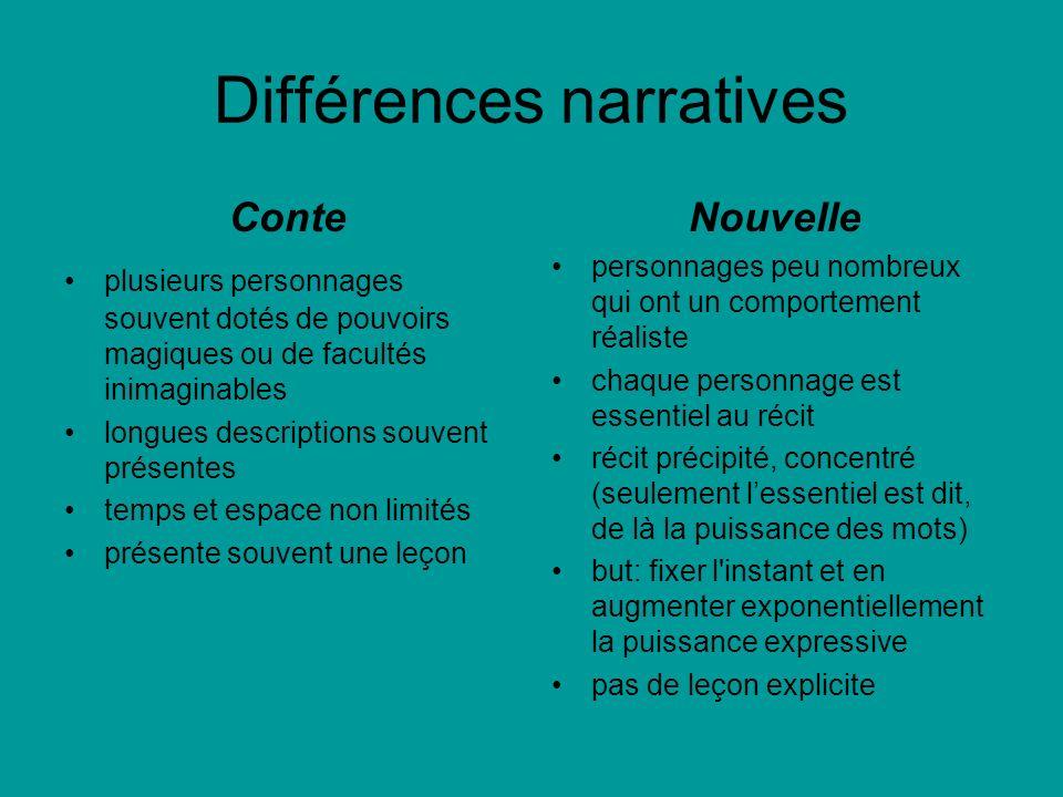 Différences narratives
