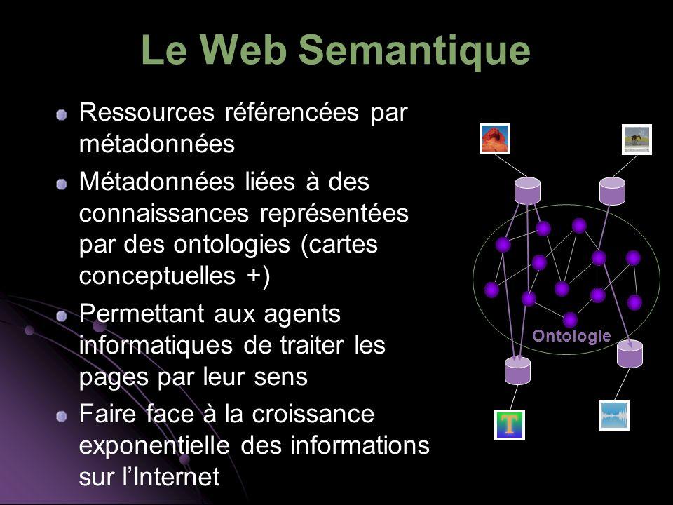Le Web Semantique Ressources référencées par métadonnées