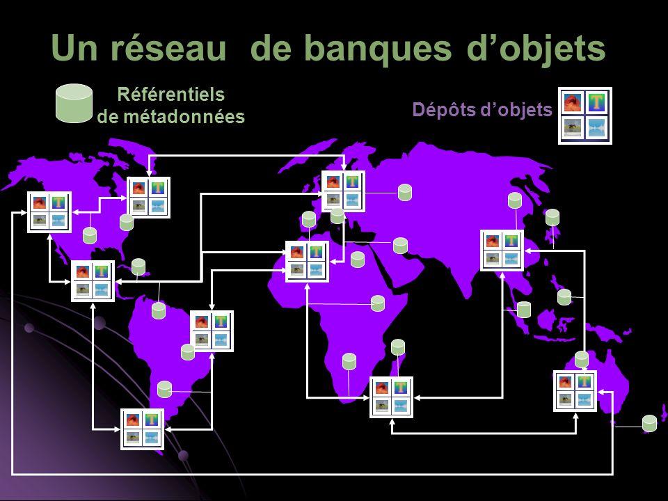 Un réseau de banques d'objets