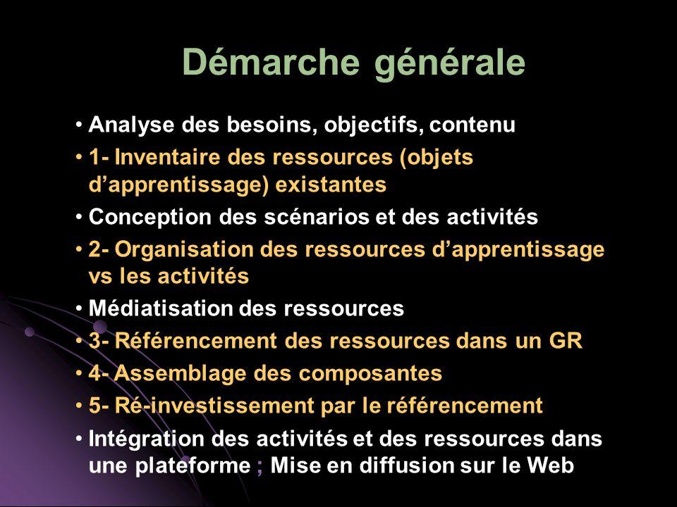 Démarche générale Analyse des besoins, objectifs, contenu
