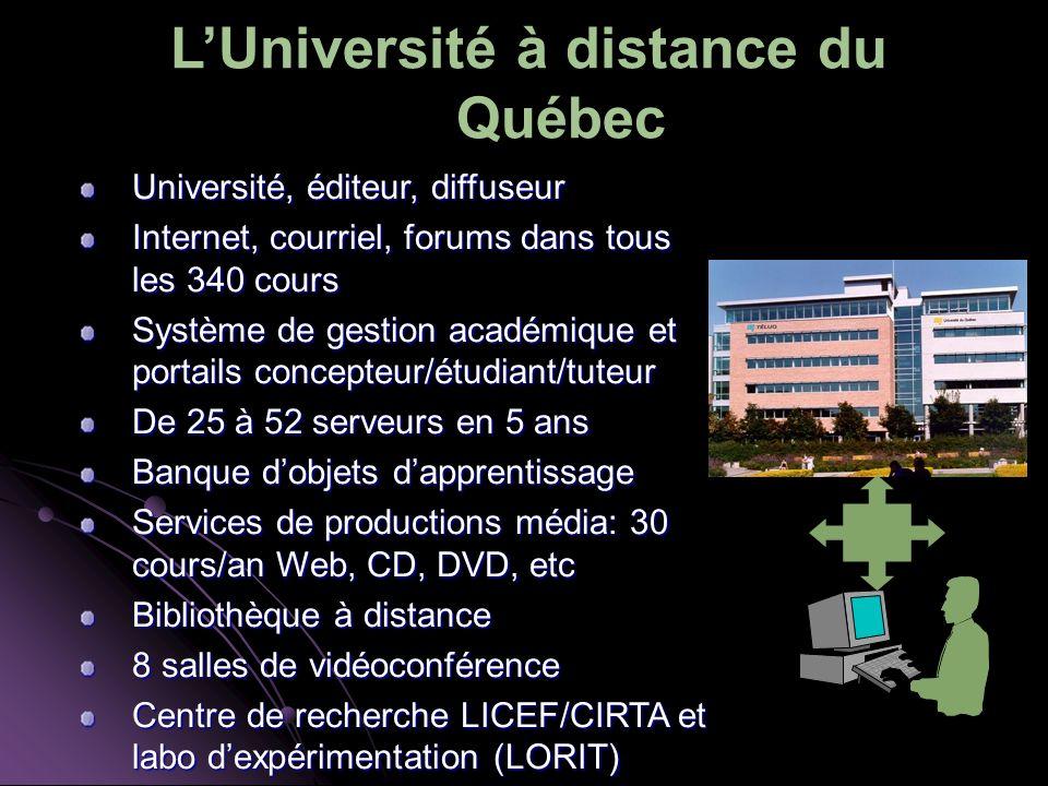 L'Université à distance du Québec