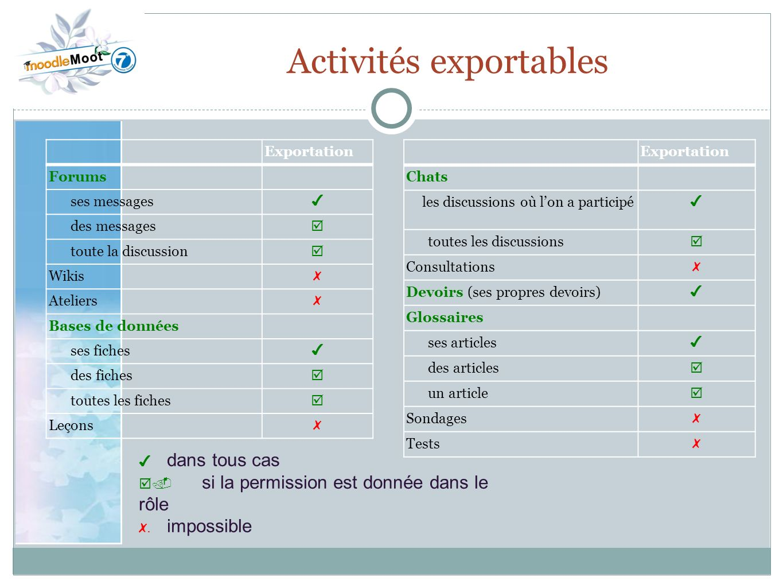 Activités exportables